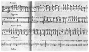 Orfeo Score