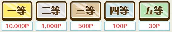 モッピースクラッチ_賞金