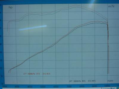 CBR400R 量産型 最終テスト