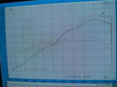 比較データ (2)
