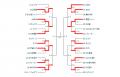 tournament14.png