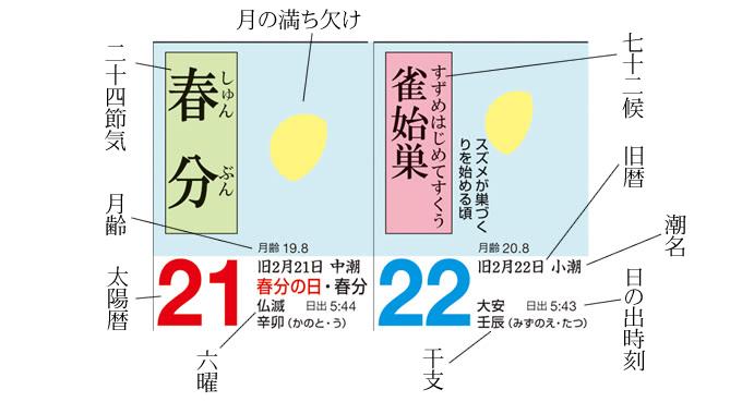14saijiki_img1.jpg