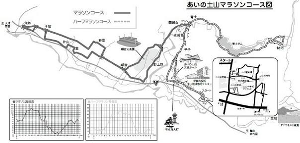 土山マラソンコース図
