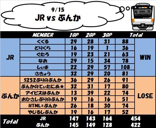 jr_vs_即席