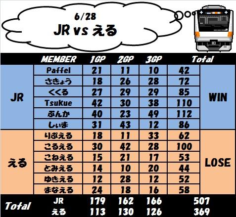 jr_vs_eru(0628).jpg