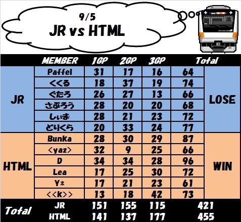 jr_vs_html.jpg