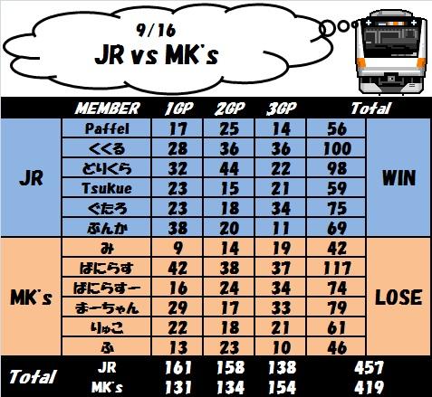 jr_vs_mks.jpg