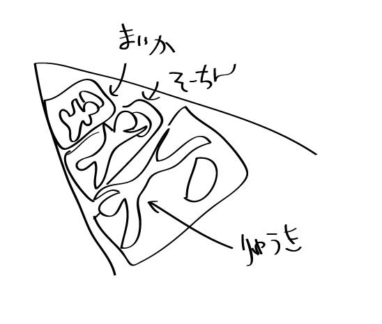 三角形の部屋