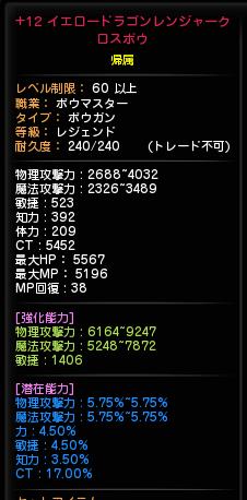 L12強化値