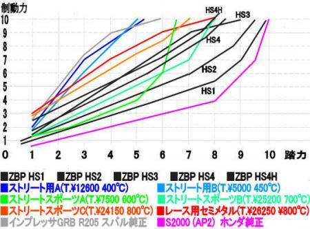 ZBP tester2 data