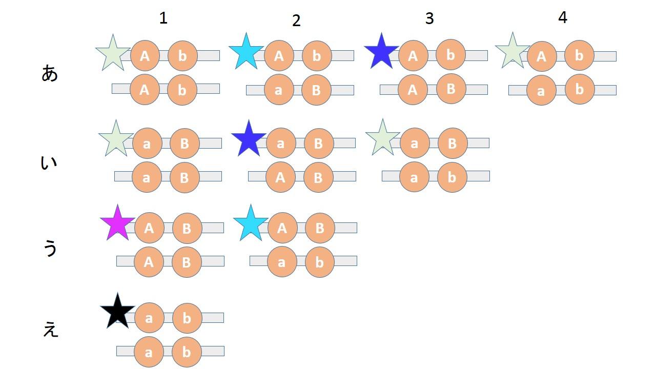 Discus 2
