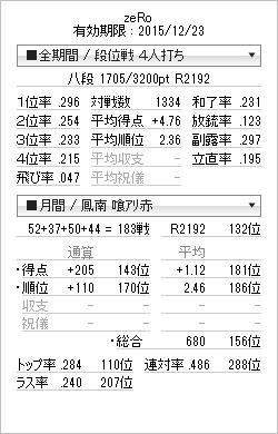 tenhou_prof_20140929.png