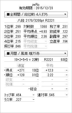 tenhou_prof_20141004.png