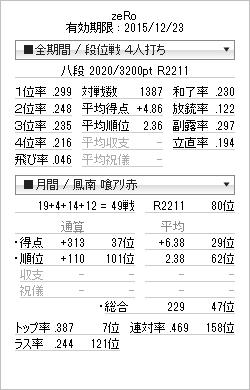 tenhou_prof_20141011.png