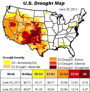us-drought-map-25jun13.jpg