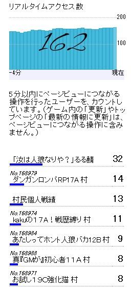 20130925_realTime.jpg
