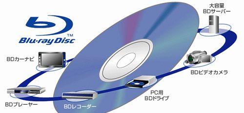ソニーとパナソニックが業務用次世代光ディスクを共同開発 目標は1枚あたり300GB以上の容量