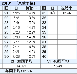 20130807061902198.png