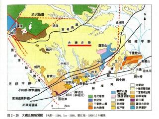大磯丘陵地質図