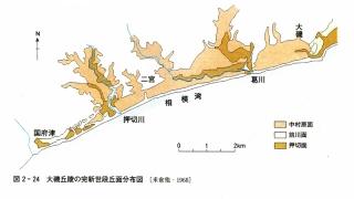 大磯丘陵の完新世段丘面分布図