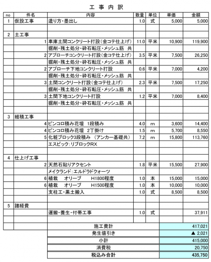 0601内訳表