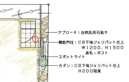 B_平面_カピパラ_狭い