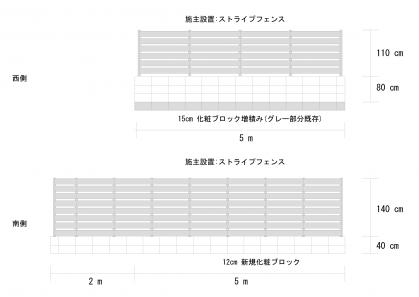 ストライプフェンスパターン1