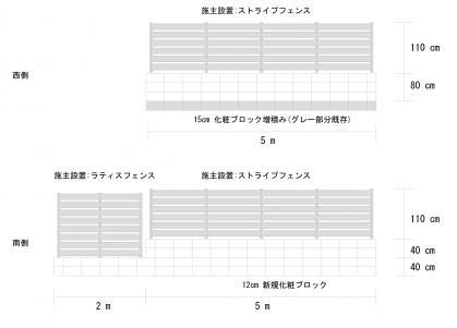 ストライプフェンスパターン2