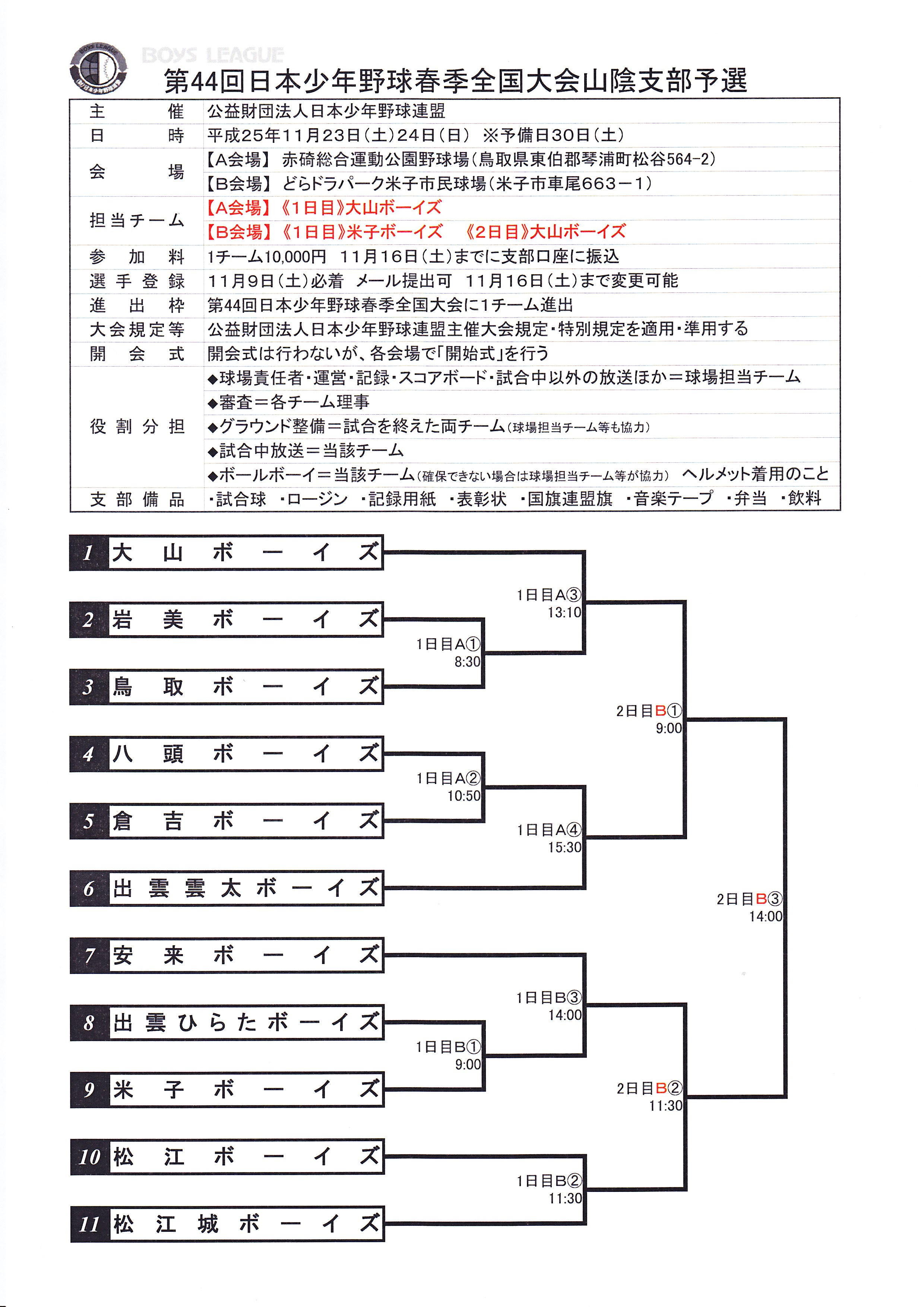 tournament_syunkiyosen1.jpg