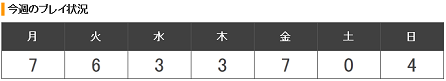 キャプチャ 4.28 hap4
