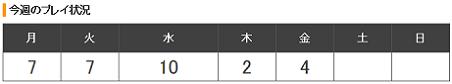 キャプチャ 6.7 hap3