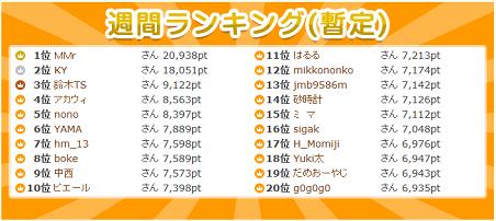 キャプチャ 10.9 miko