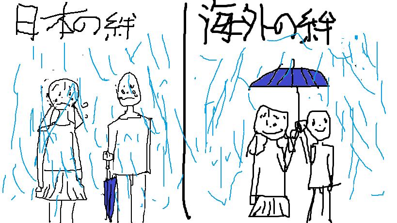「日本の絆」と「海外の絆」の違いを表わした一枚の絵が話題に