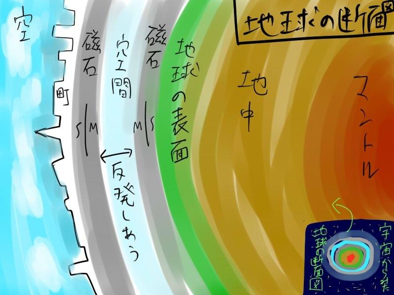 地震が起きても大丈夫なの考えたったwwwwwwwwwww