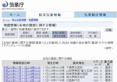 富士五湖で地震 2013年7月17日地震 淡路島→熊本→岐阜→富士五湖→千葉