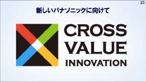 <新中期計画「CROSS-VALUE INNOVATION」(クリックで拡大)>