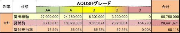 AQUSH20130703s2.jpg