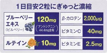 協和発酵バイオルテイン10㎎にブルーベリー120㎎の効果とは?