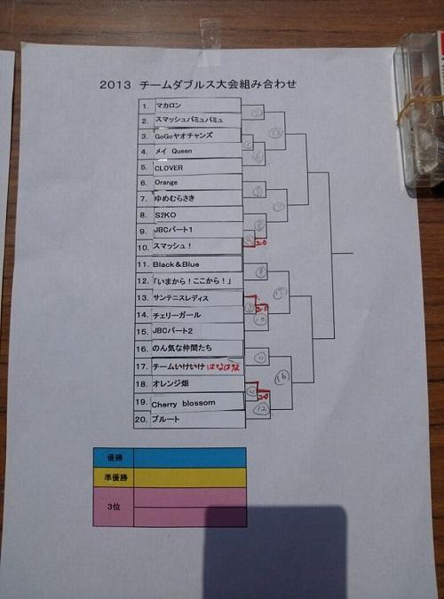 宇都宮テニス協会主催<女子チームダブルステニス大会>⑤