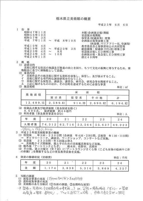 栃木県議会 生活保健福祉委員会<現地調査>その1②