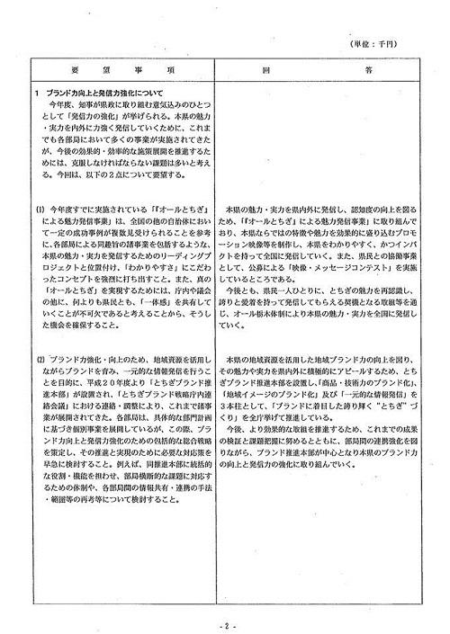2013(平成25)年度 栃木県9月補正予算および政策推進に関する要望>ならびに<竜巻等被害に関する緊急要望>に対する回答④