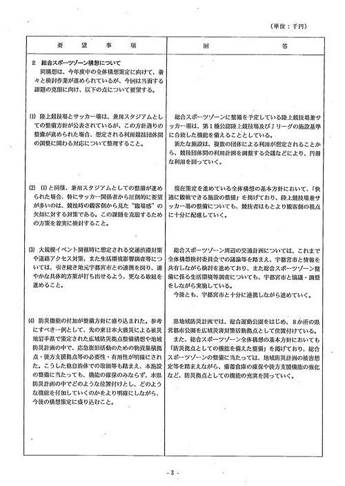2013(平成25)年度 栃木県9月補正予算および政策推進に関する要望>ならびに<竜巻等被害に関する緊急要望>に対する回答⑤