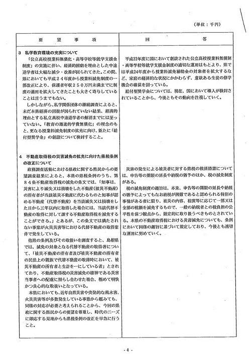 2013(平成25)年度 栃木県9月補正予算および政策推進に関する要望>ならびに<竜巻等被害に関する緊急要望>に対する回答⑥