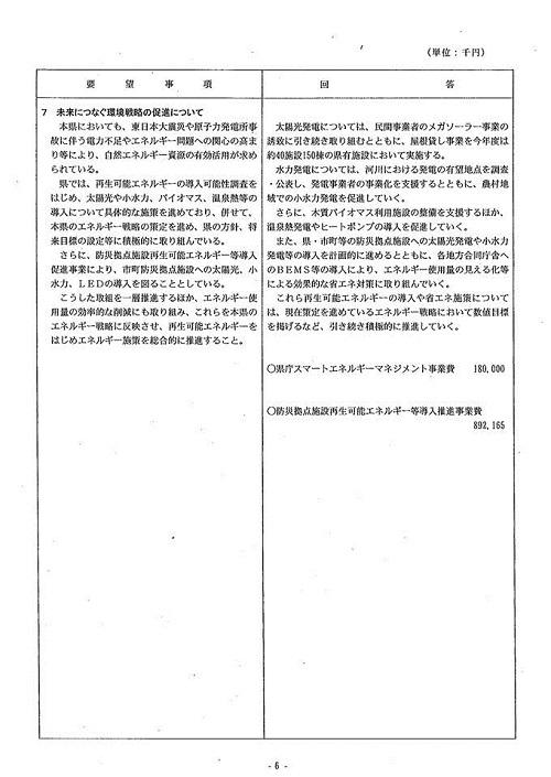 2013(平成25)年度 栃木県9月補正予算および政策推進に関する要望>ならびに<竜巻等被害に関する緊急要望>に対する回答⑧