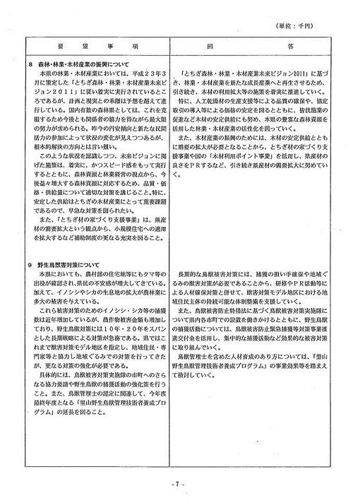2013(平成25)年度 栃木県9月補正予算および政策推進に関する要望>ならびに<竜巻等被害に関する緊急要望>に対する回答⑨