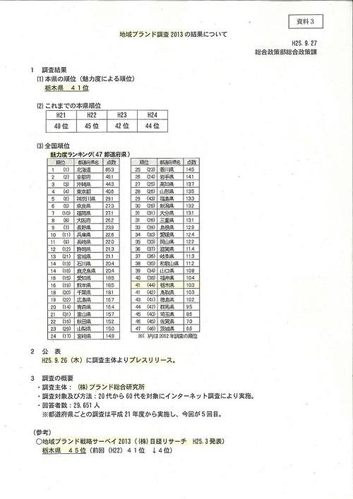 栃木県議会<県政経営委員会>開催される02