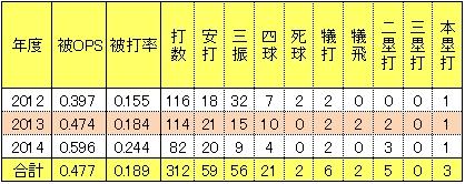 20141208DATA03.jpg