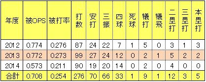 20141208DATA04.jpg