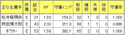 20141209DATA15.jpg