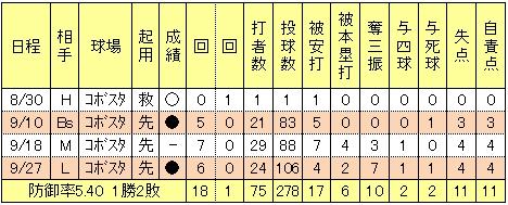 20141211DATA02.jpg